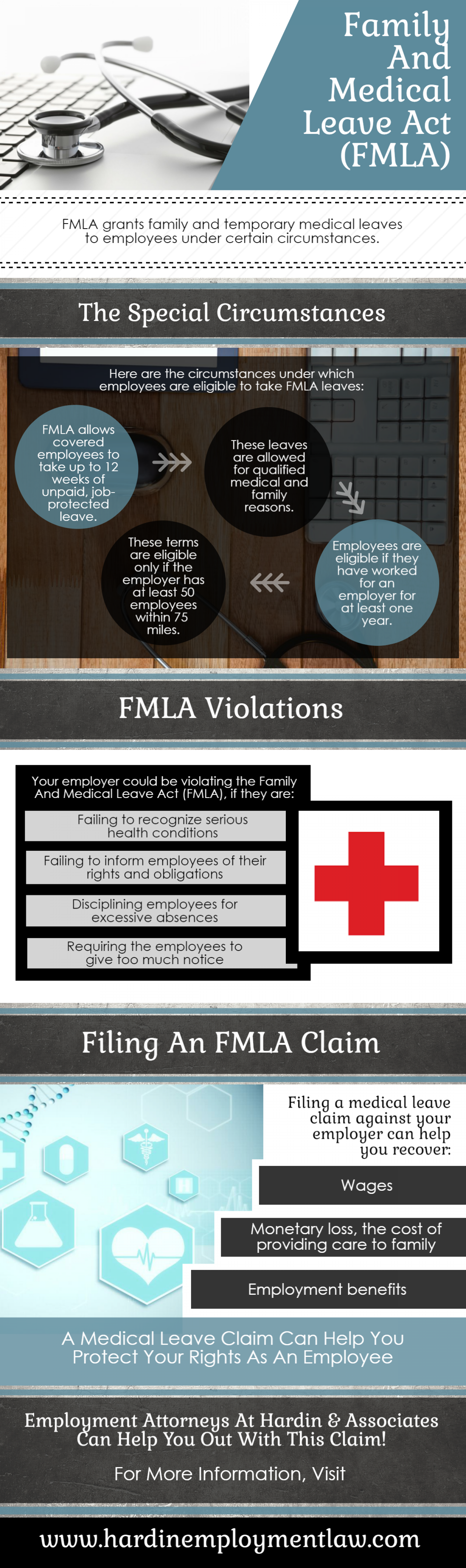Family And Medical Leave Act (FMLA) Infographic
