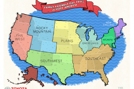 Family Friendly Day Trips Across America Infographic