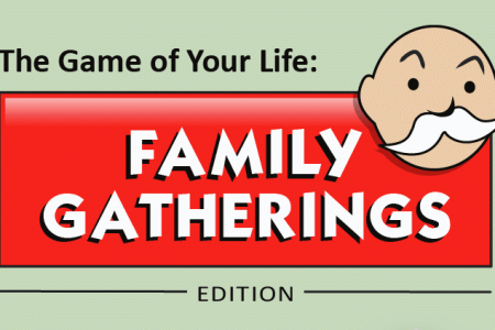 Family Gatherings Infographic Infographic
