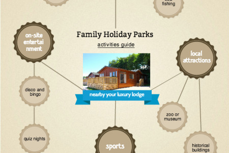 Family Holiday Parks Activities Infographic