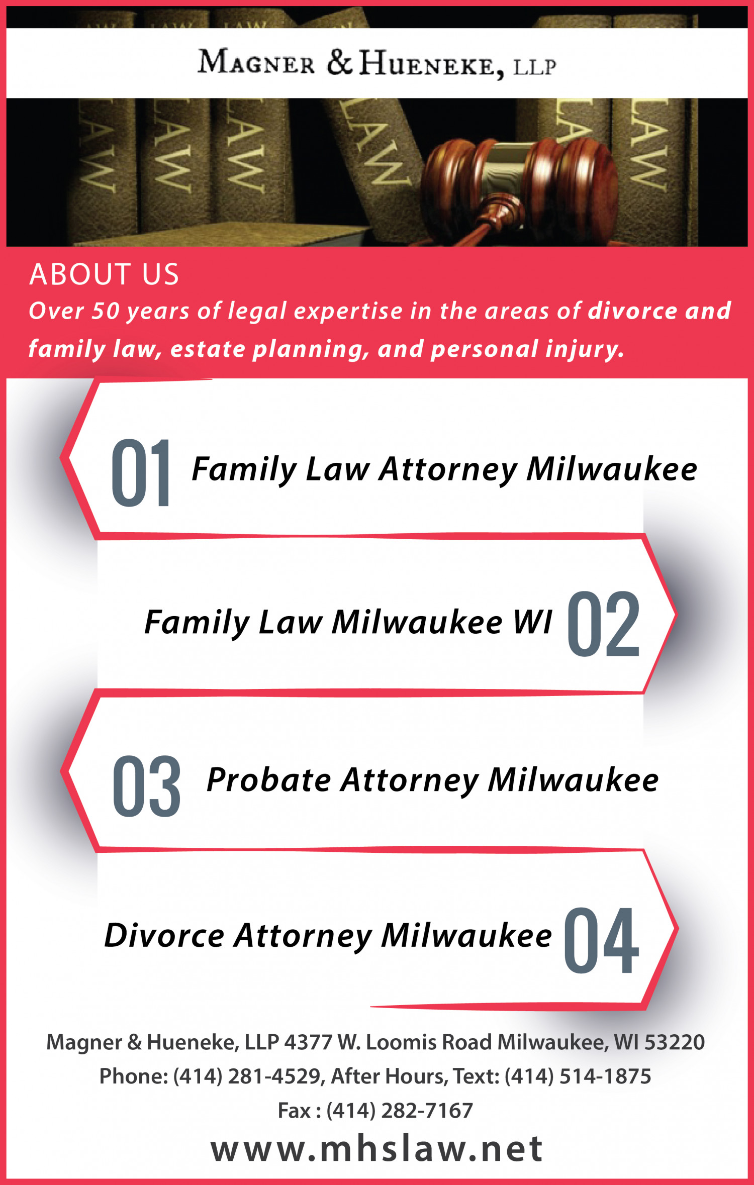 Family Law Attorney Milwaukee WI Infographic