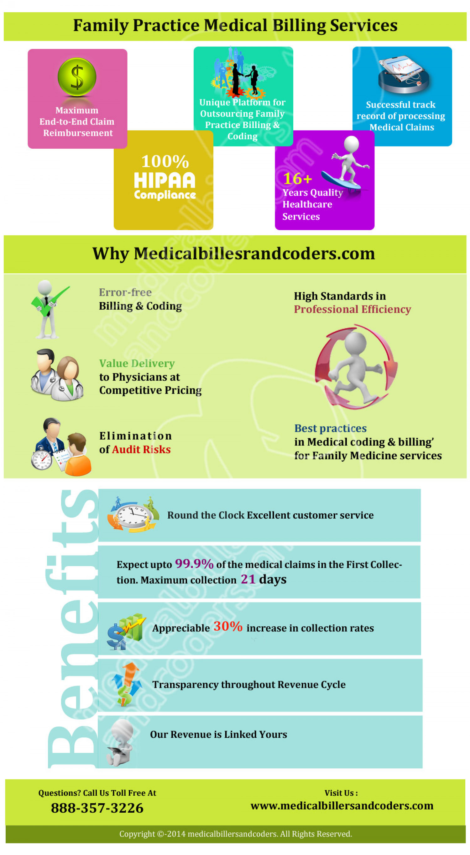 Family Practice  Billing Services  Infographic