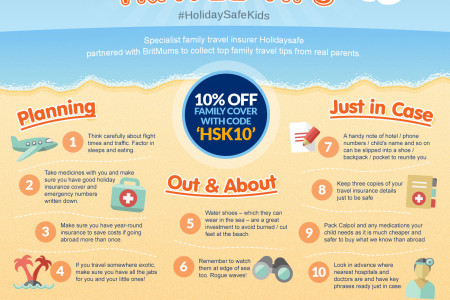 Family Travel Tips Infographic
