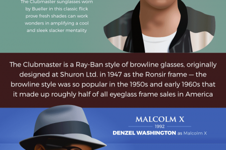 Famous Frames In Hollywood Films Infographic