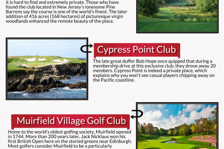 Famous Golf Courses Worldwide Infographic