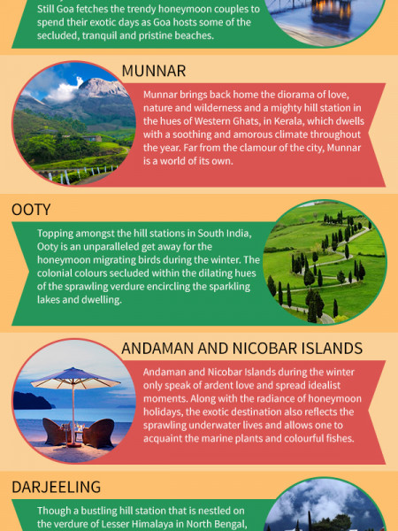 Famous Honeymoon Places in India for Winter Infographic