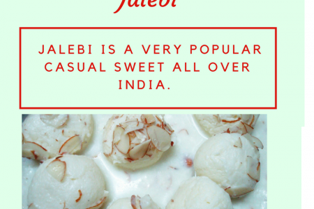 Famous Indian Delicious Sweets Send as Gift on This Festival Season Infographic