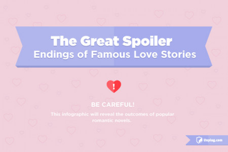 Famous Love Stories Endings: The Great Spoiler for Valentine's Day Infographic