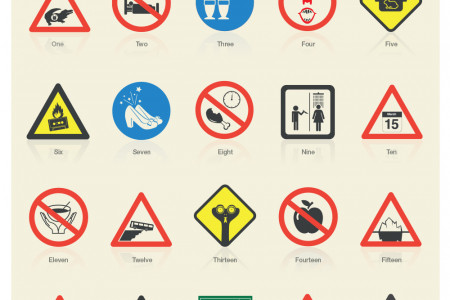 Famous Movies as Safety Signs (Part II) Infographic