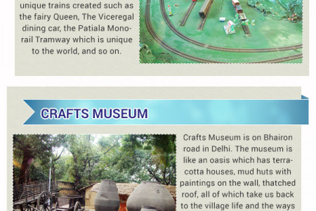 Famous Museums in Delhi Infographic