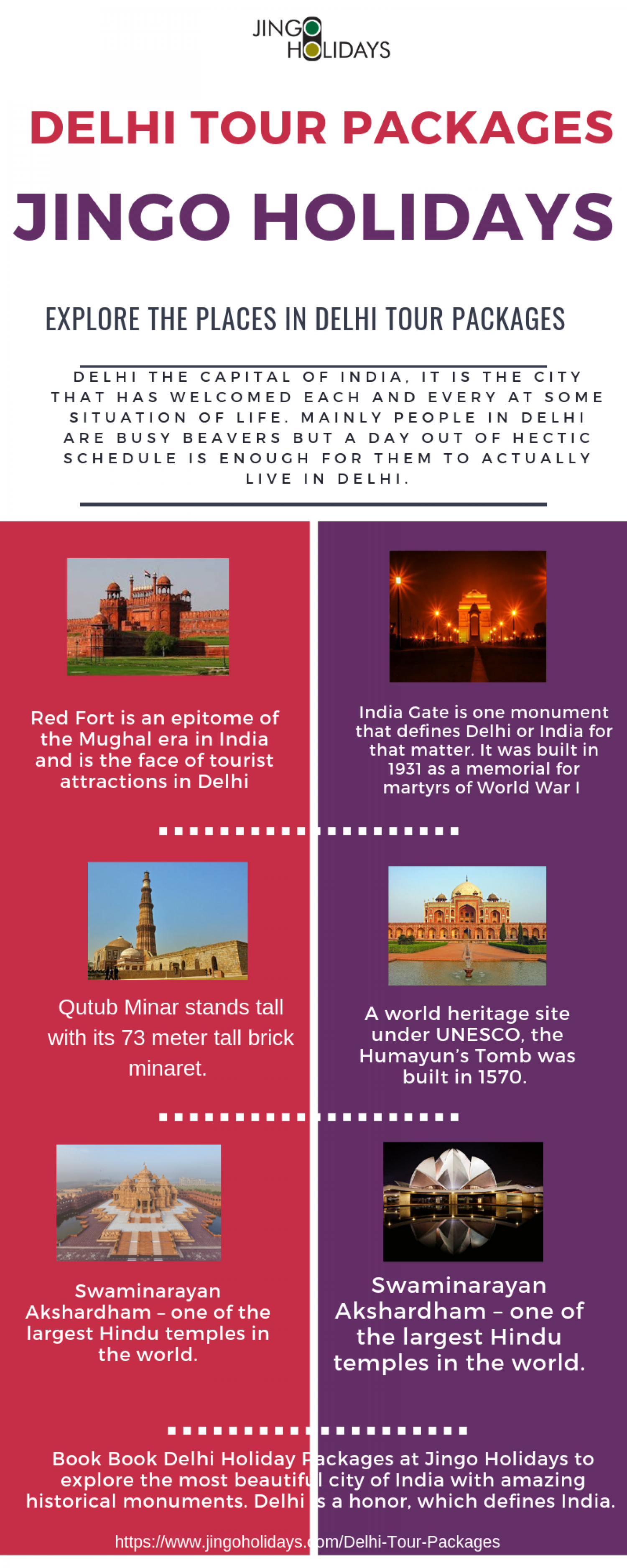 Famous Places to Visit in Delhi Infographic