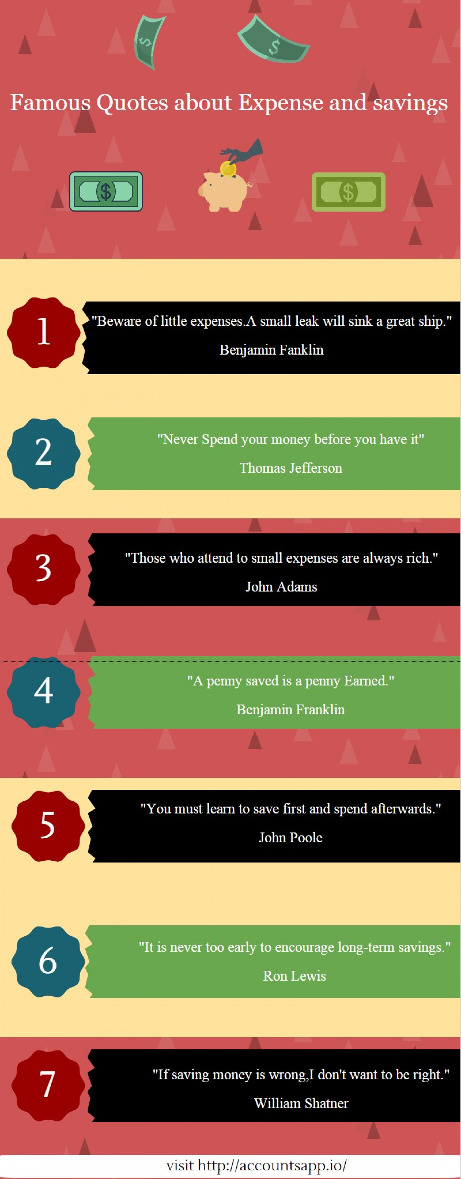 Famous Quotes About Expenses And Savings Visually
