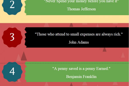 Famous Quotes about Expenses and savings Infographic