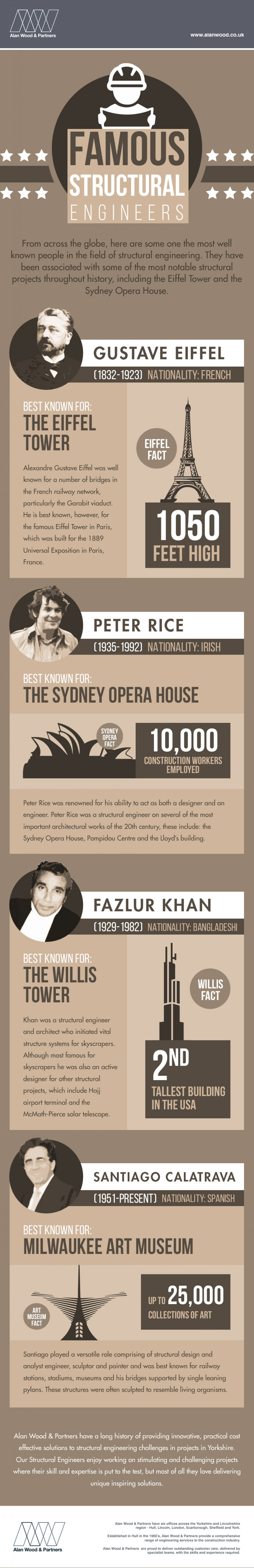 Famous Structural Engineers Infographic
