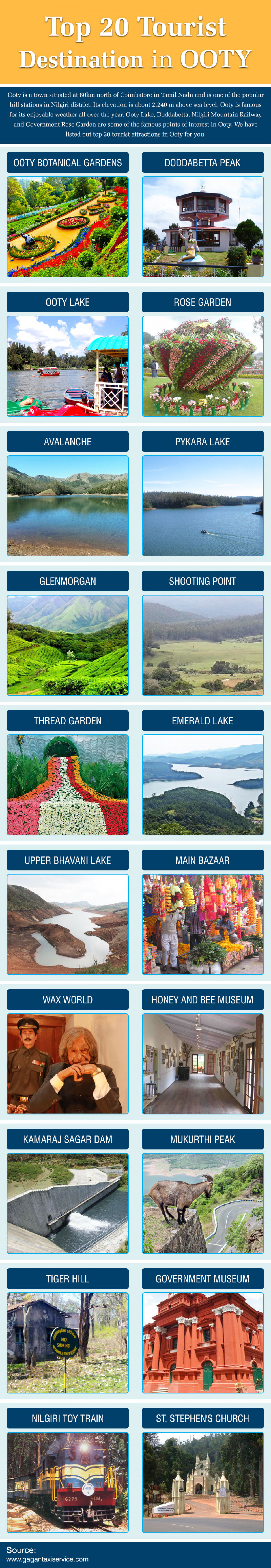 Famous Tourist Destinations in Ooty Infographic