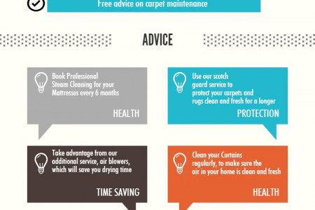 Fantastic Carpet Cleaners Infographic
