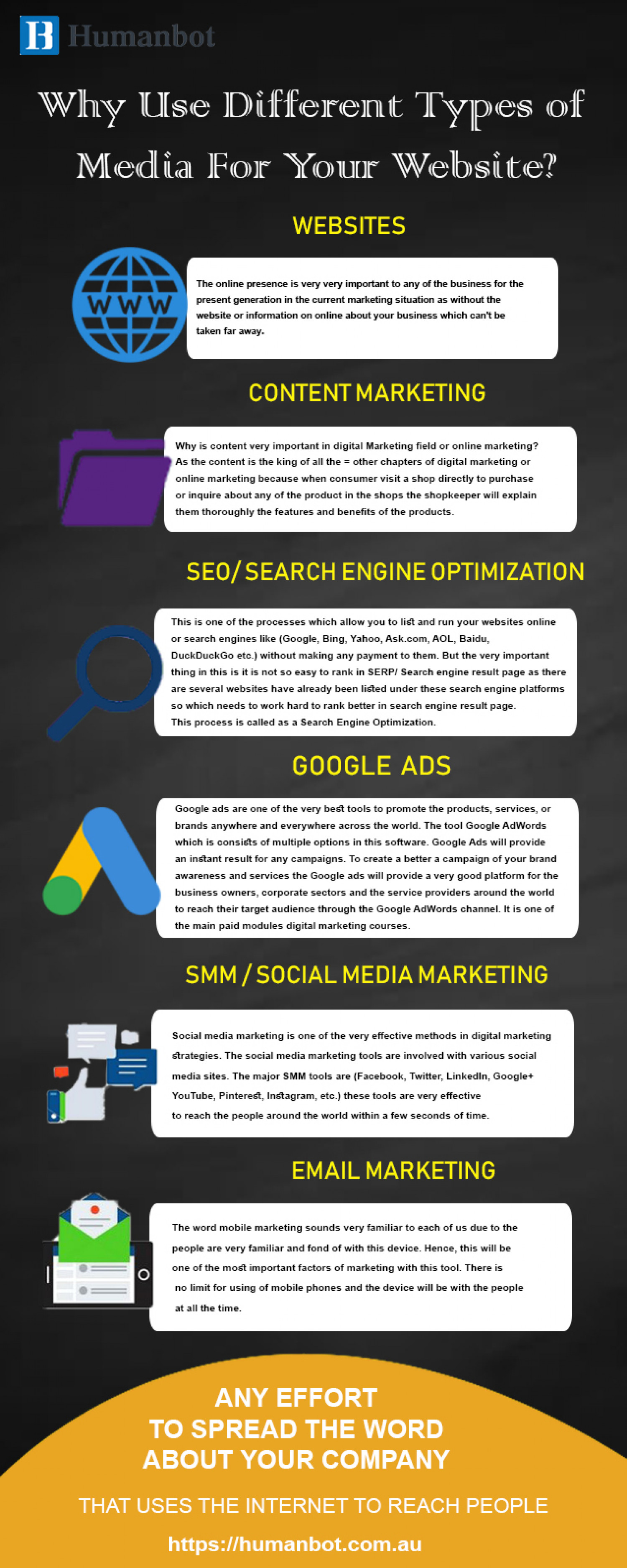 Fascinating digital marketing tactics that can help your business grow Infographic
