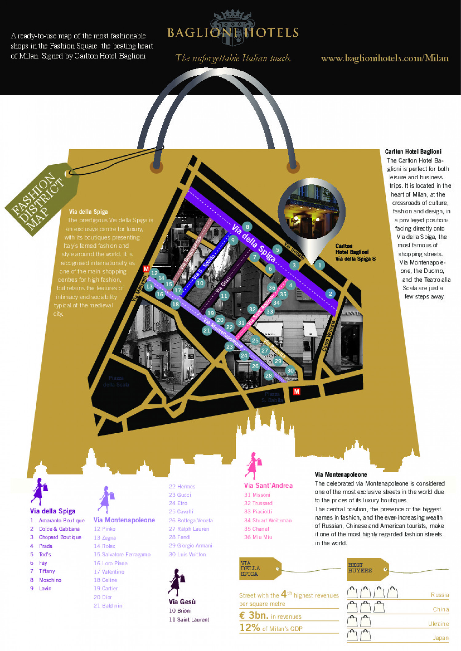 Fashion District Map - Milan Infographic