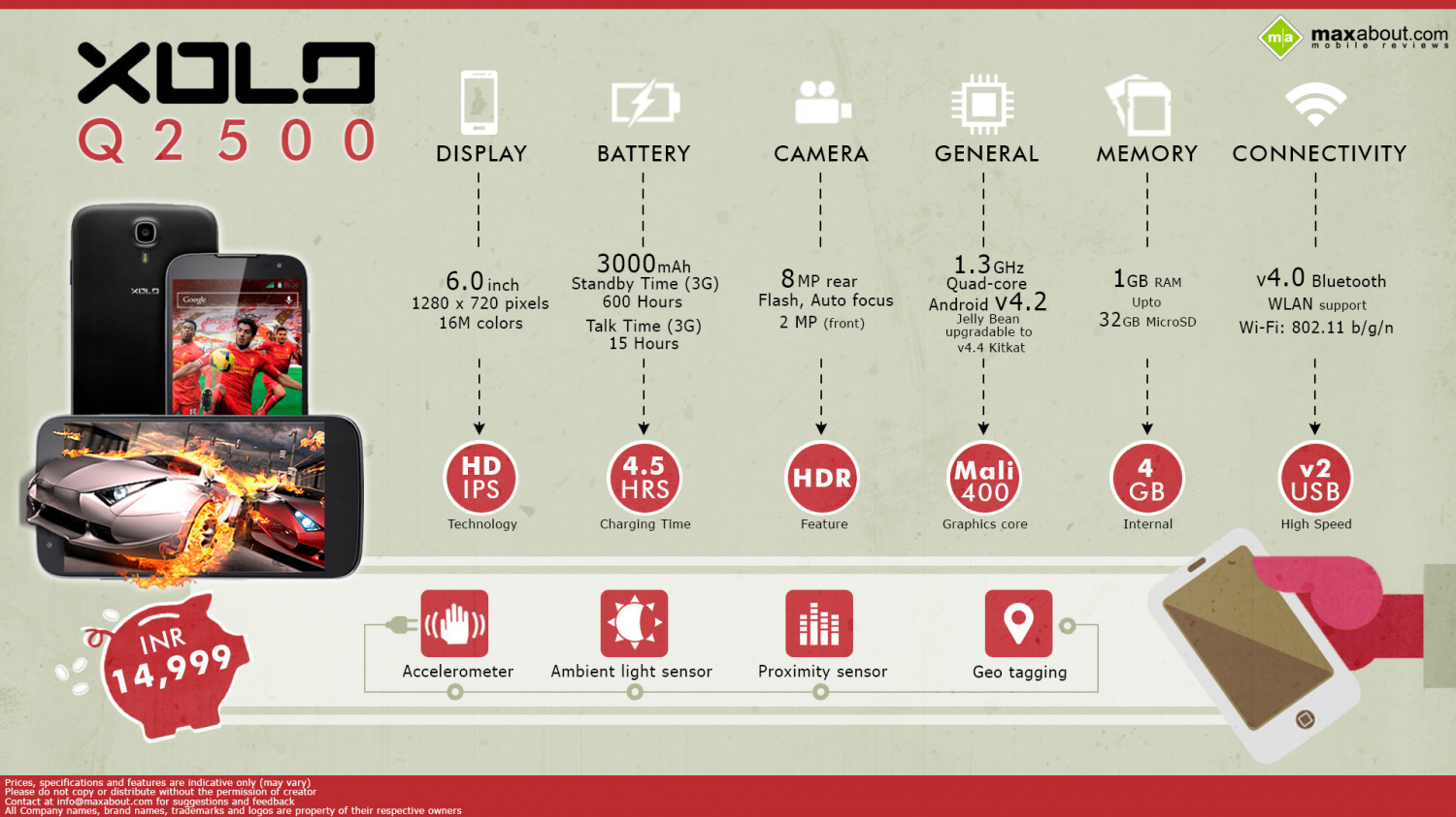 Fast Facts: XOLO Q2500 Pocket PAD Infographic