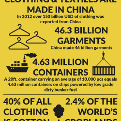 Fast Fashion Toxic Facts | Visual.ly