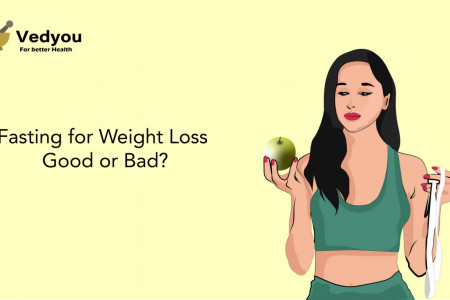Fasting for Weight-Loss | Good or Bad? Infographic