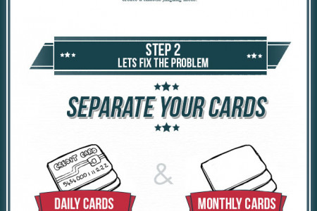 Fat Wallet becoming a Pain? Beat the Bulge, NOW! Infographic