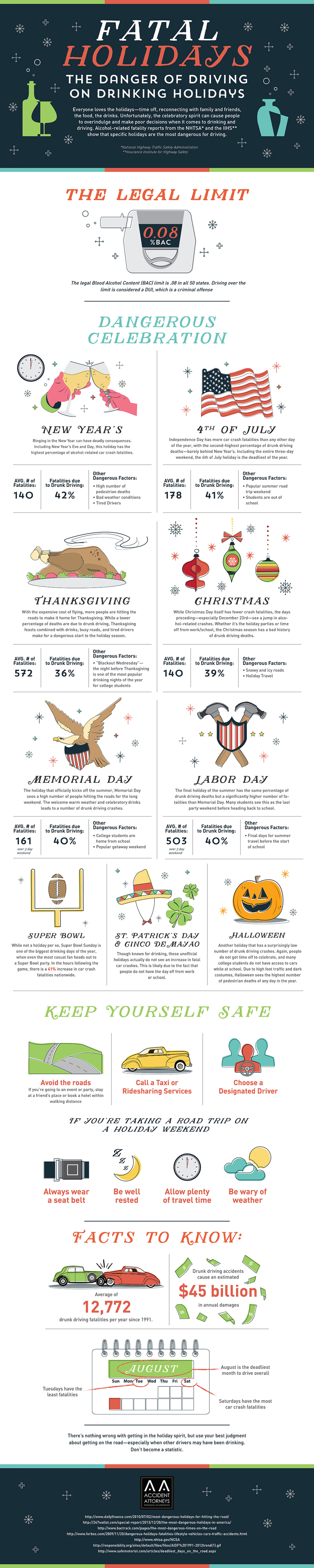 Fatal Holidays: The Danger of Driving on Drinking Holidays Infographic