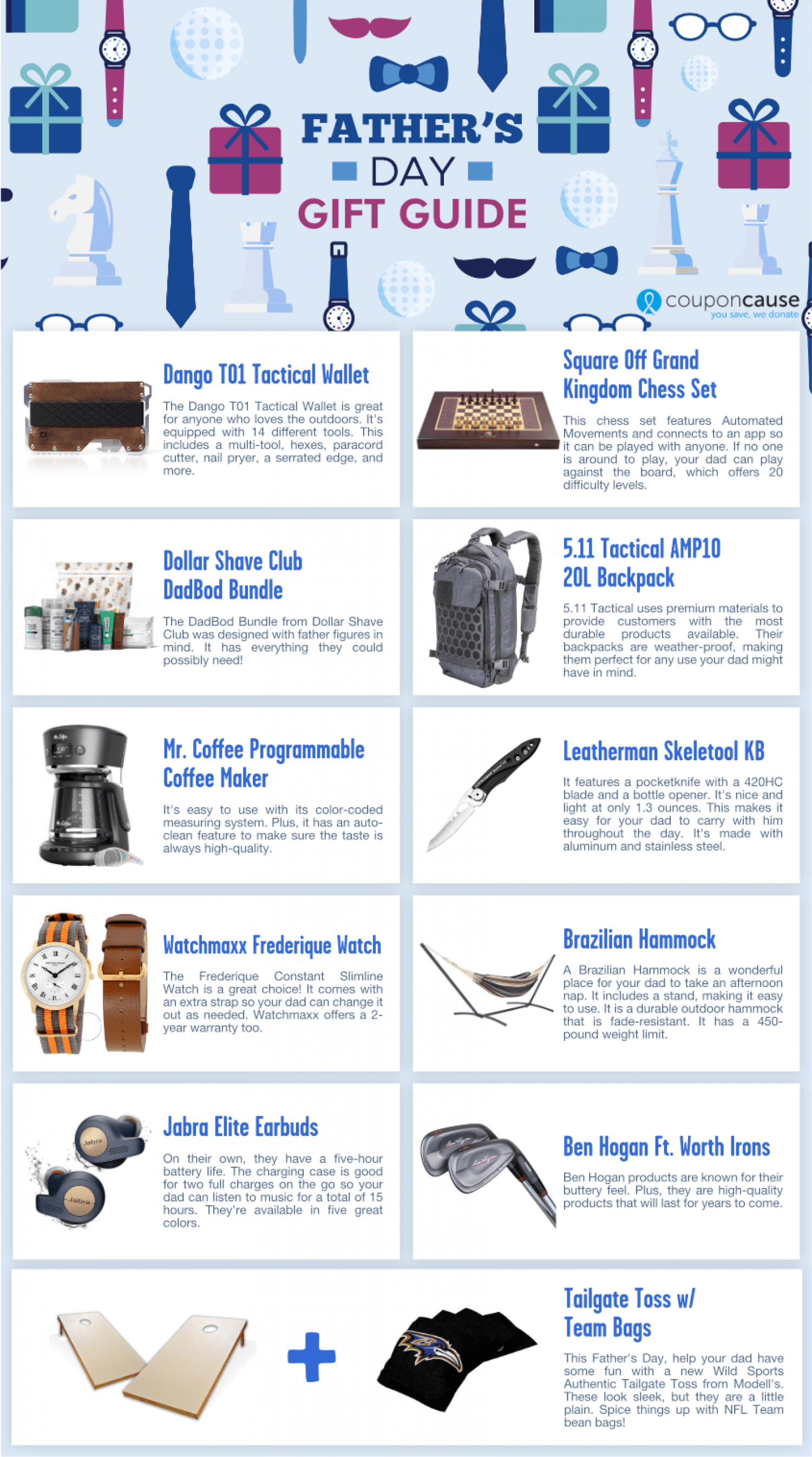 """Father's Day 2019 Gift Guide"" from Coupon Cause Infographic"