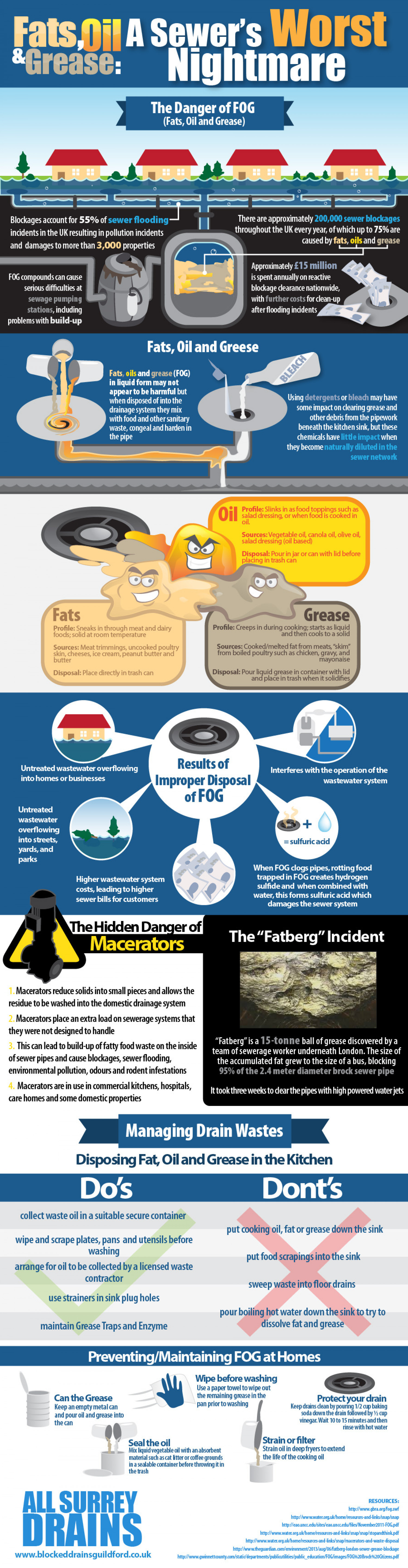 Fats, Oil and Grease: A Sewer's Worst Nightmare: Infographic