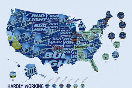 Favorite Beer by State Infographic