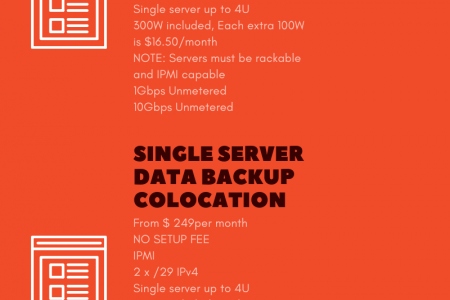 FDC Servers - Best Colocation Providers Infographic
