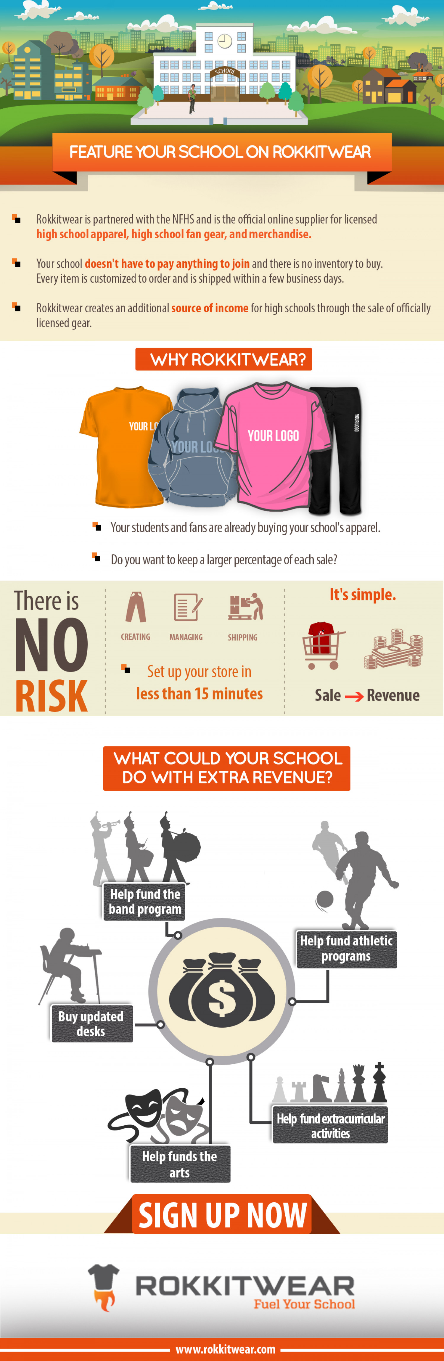 Feature Your High School On Rokkitwear Infographic
