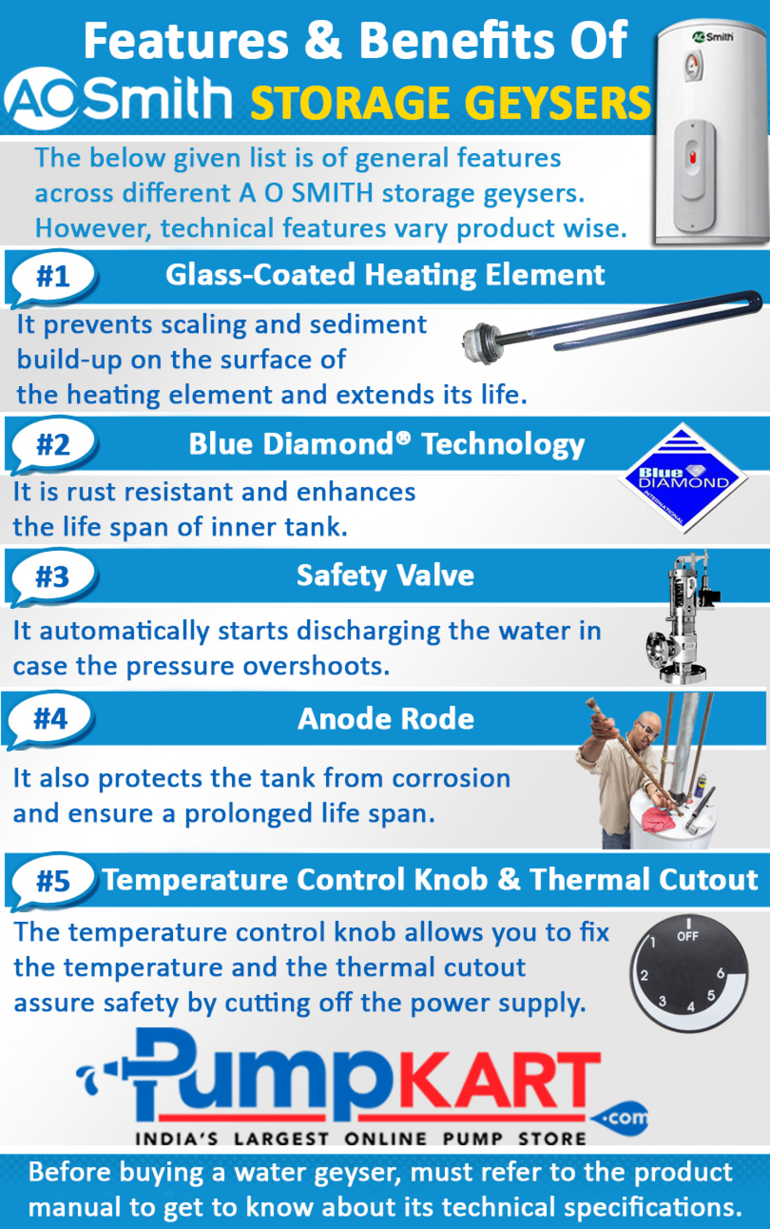 Features And Benefits Of Ao Smith Storage Geysers Water Heater Wiring Diagram Infographic