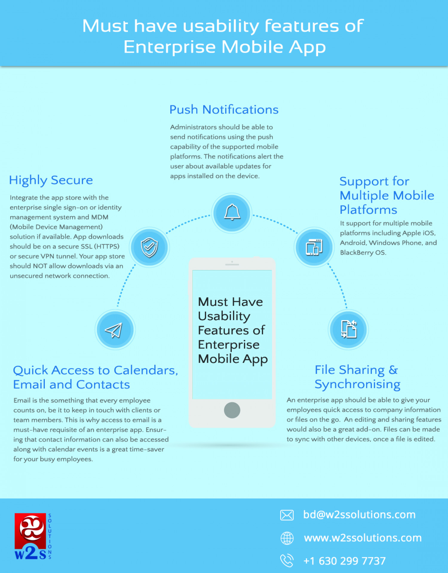 Features of an Enterprise Mobile Apps-W2S Solutions Infographic