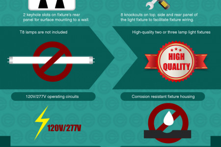 Features of Energy Efficient Stairwell Light Fixtures from Engineered Products Company Infographic