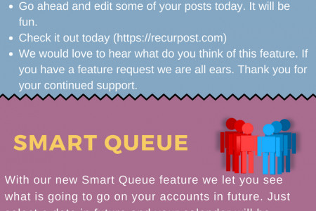 Features of RecurPost Infographic