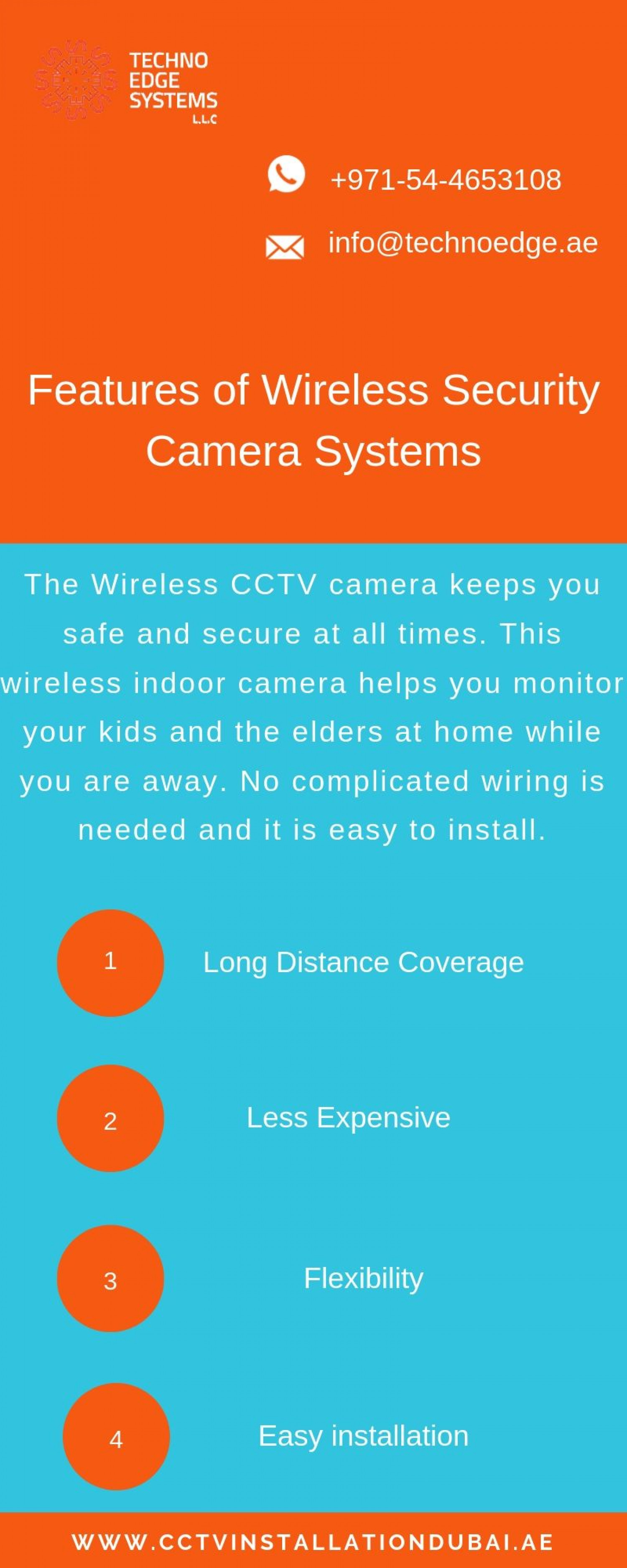 Features of Wireless Security Camera Systems Infographic
