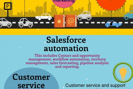 Features To Look For In A Sales CRM Infographic