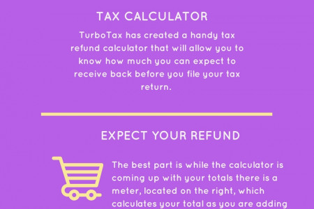 Federal Income Tax Refund Calculator Infographic