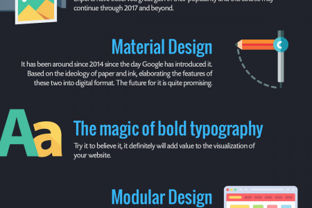 Feel The Heat With These Hottest Web Design Trends Infographic