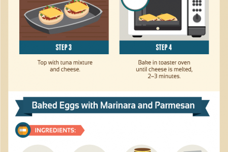 Feeling Toasty: A Guide to Toaster Oven Hacks Infographic