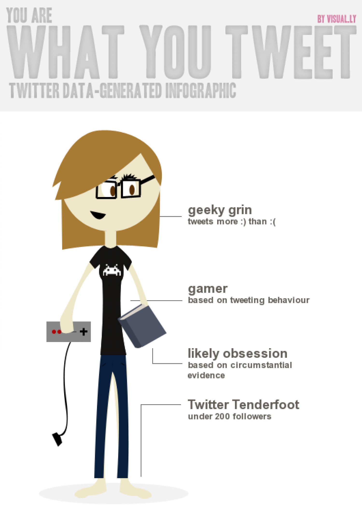 Females in Mathematics & Technology Infographic