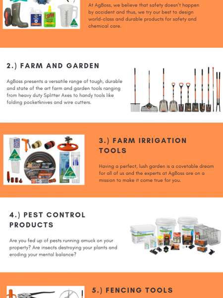Fencing Tools for Farm Australia and New Zealand | AgBoss Infographic