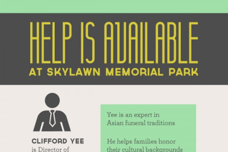 Feng Shui Burial Traditions Infographic