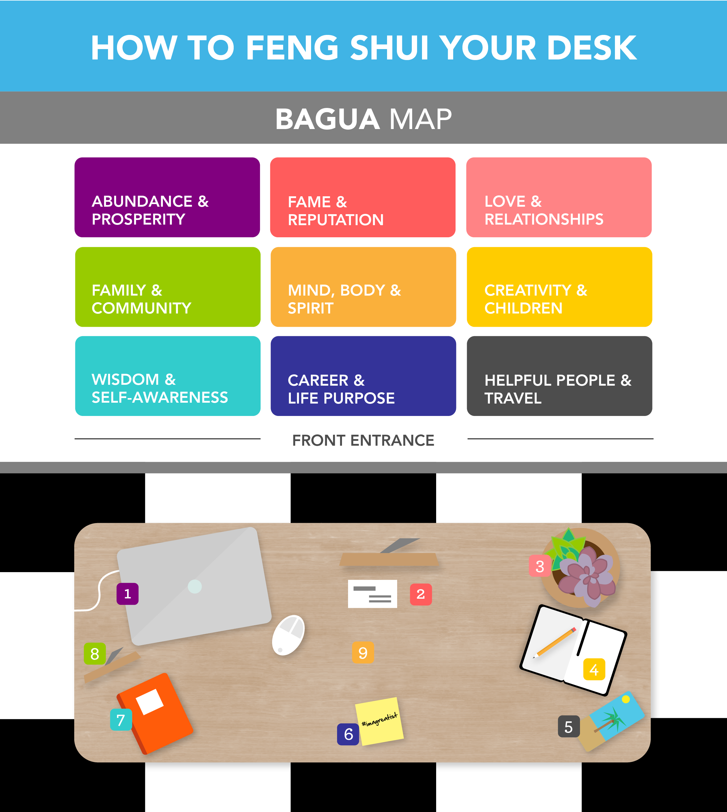 Feng Shui: The Ultimate Guide To Designing Your Desk For Success | Visual.ly