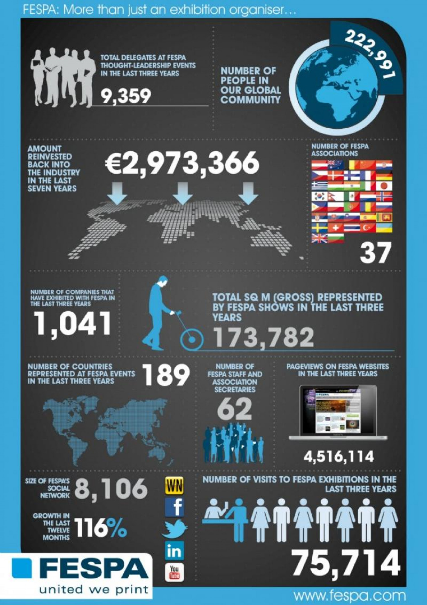 FESPA - United We Print Infographic