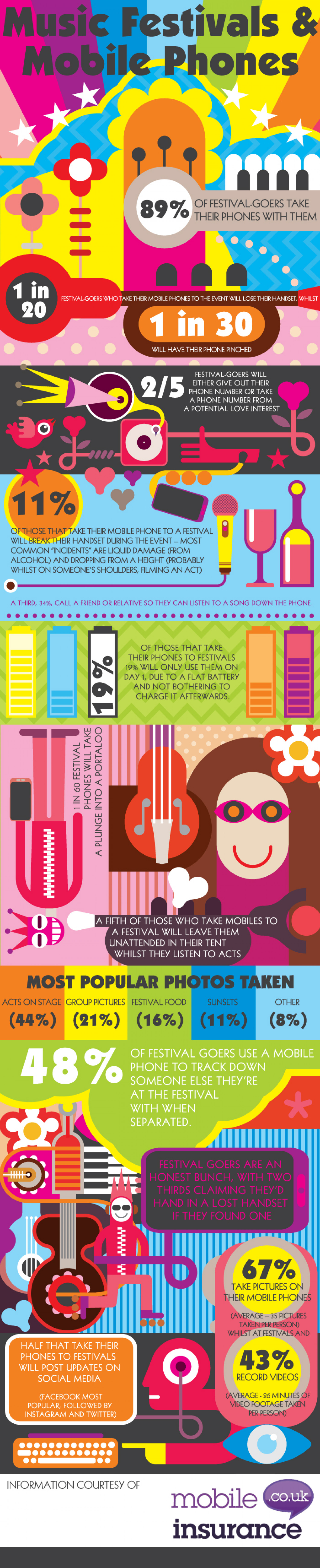 Festivals and your mobile Infographic