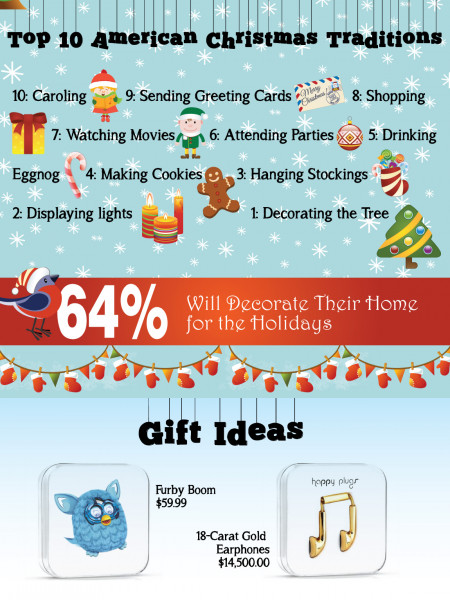 Christmas Fun Facts.Christmas Fun Facts Driving Notes