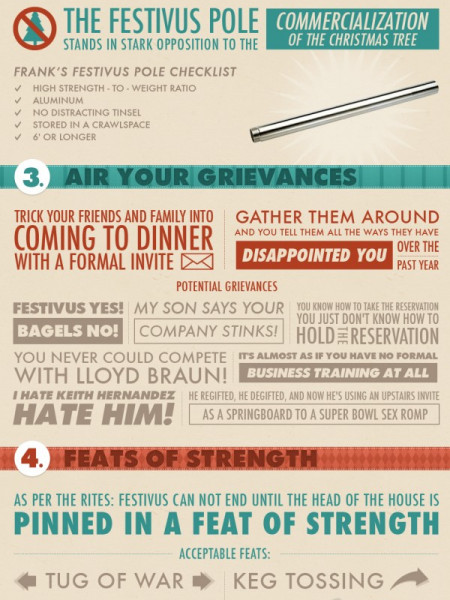 Festivus from Seinfeld Infographic