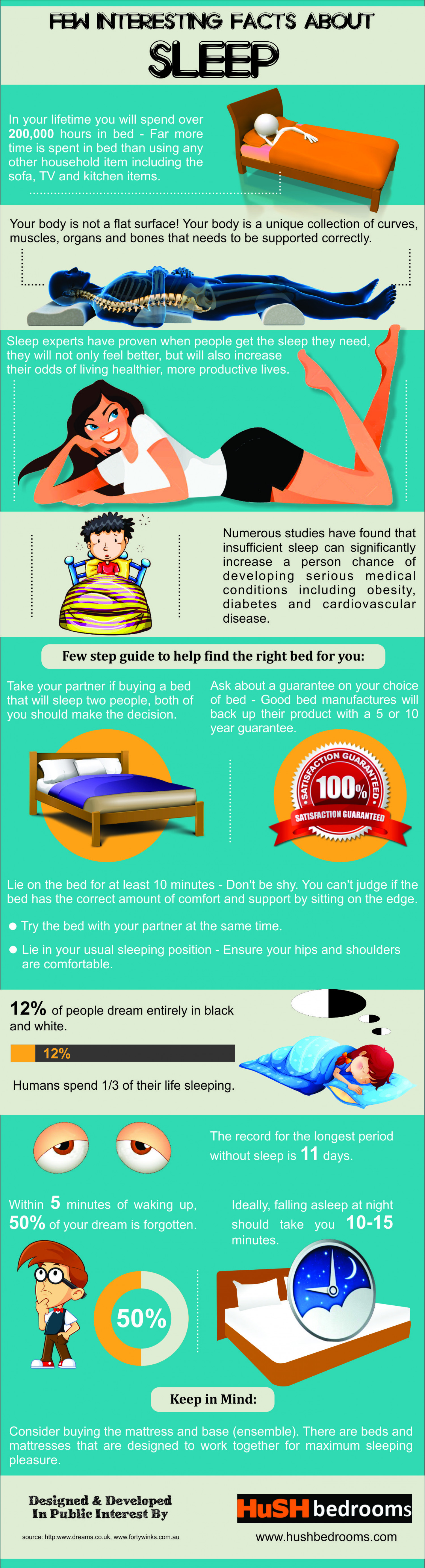 Few Interesting Facts About Sleep Infographic